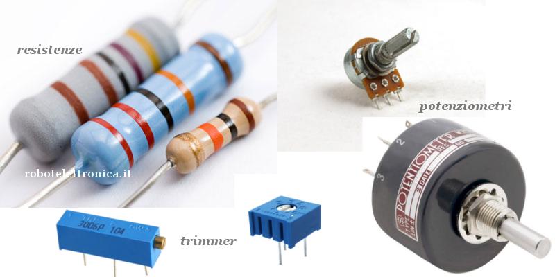 Tipologie di resistori