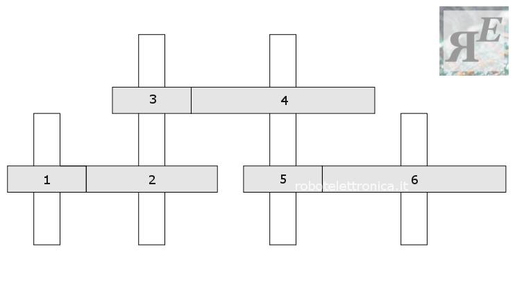 schema rotismo ordinario composto